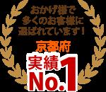 城陽市、宇治市、京田辺市やその周辺エリア、おかげさまで多くのお客様に選ばれています!